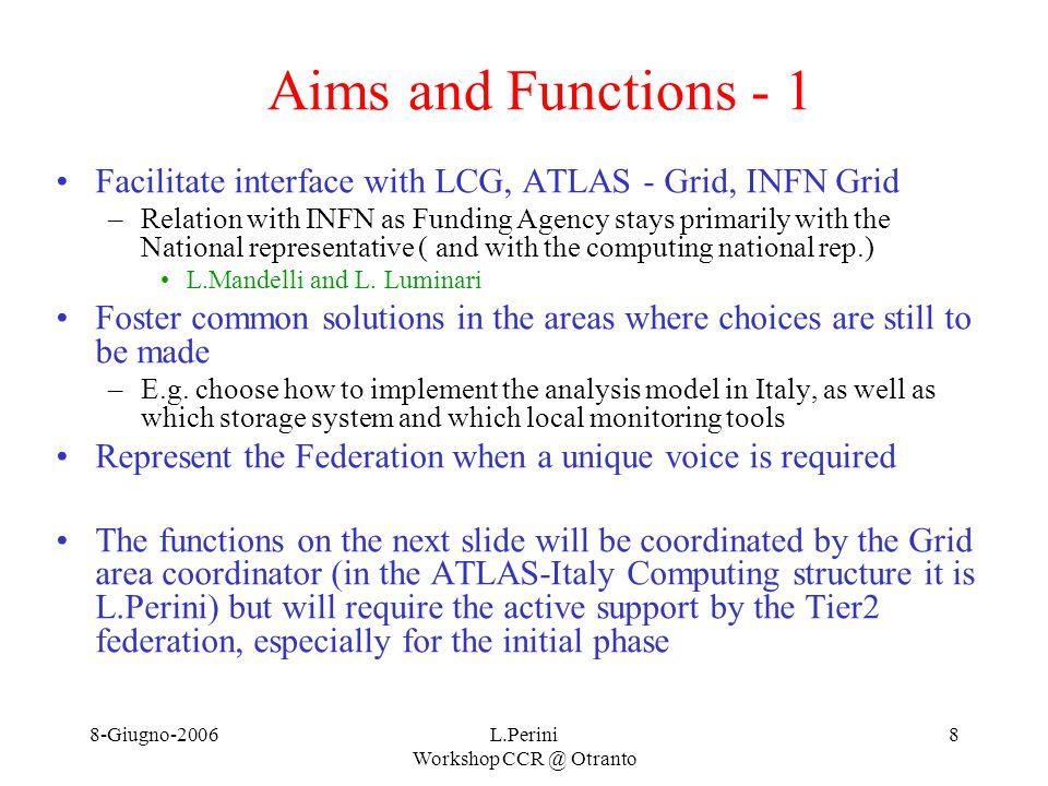 8-Giugno-2006L.Perini Workshop CCR @ Otranto 9 Aims and Functions - 2 Organize ATLAS specific Computing operation work as far as Grid/Tier2 –E.g.