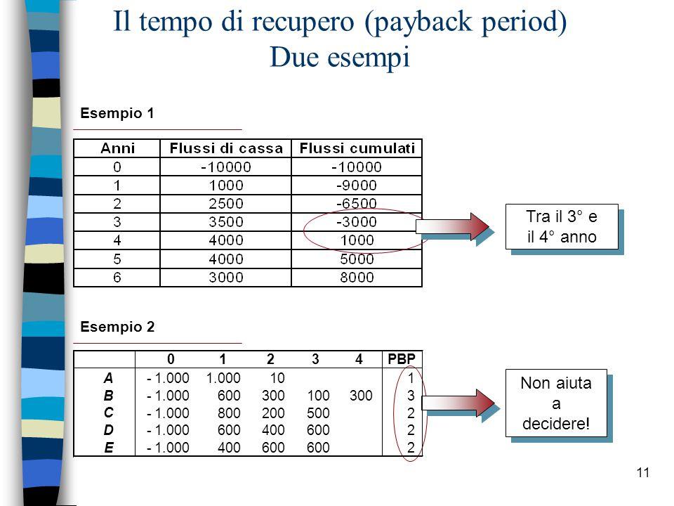 11 Esempio 1 Il tempo di recupero (payback period) Due esempi Tra il 3° e il 4° anno Non aiuta a decidere! Esempio 2 01234PBP A 1.000- 10 1 B 1.000- 6