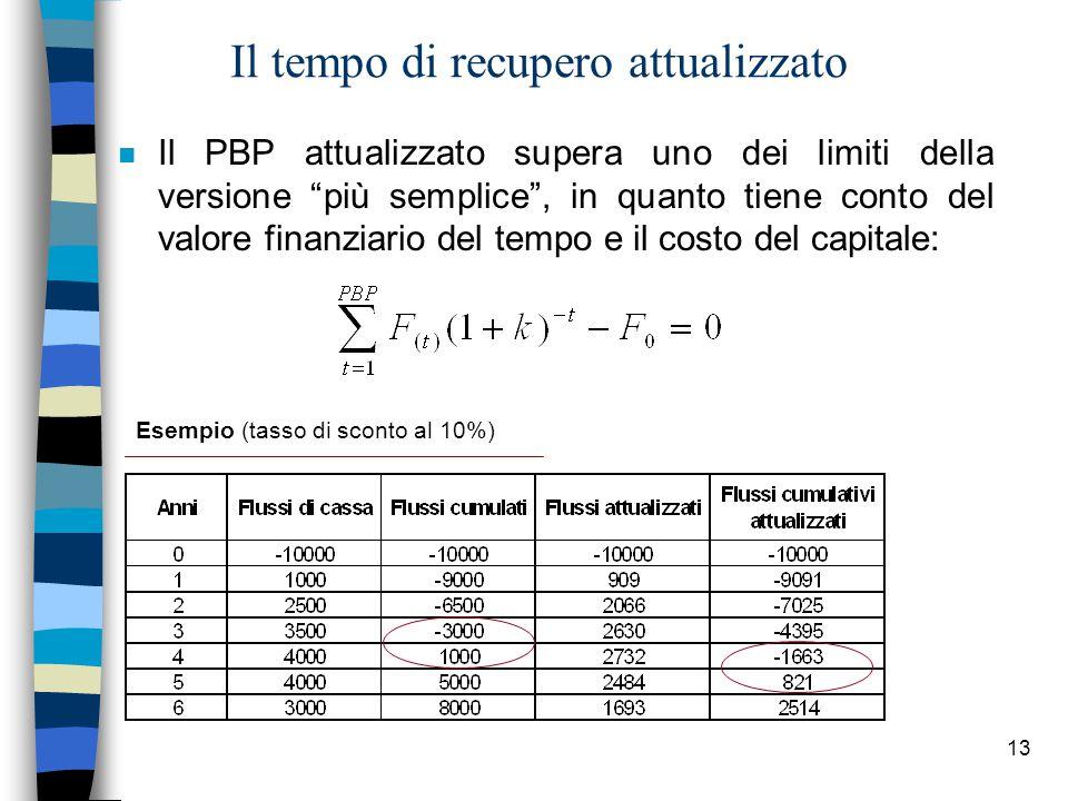 13 Il tempo di recupero attualizzato n Il PBP attualizzato supera uno dei limiti della versione più semplice , in quanto tiene conto del valore finanziario del tempo e il costo del capitale: Esempio (tasso di sconto al 10%)