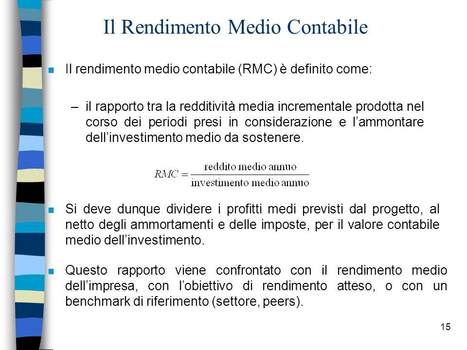 15 Il Rendimento Medio Contabile n Il rendimento medio contabile (RMC) è definito come: –il rapporto tra la redditività media incrementale prodotta nel corso dei periodi presi in considerazione e l'ammontare dell'investimento medio da sostenere.