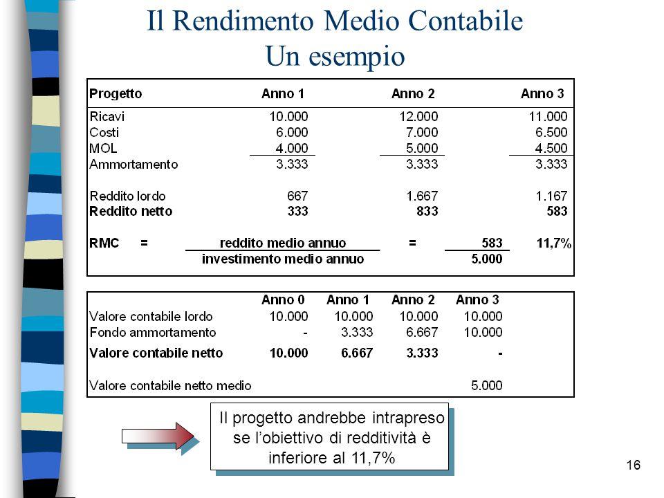 16 Il Rendimento Medio Contabile Un esempio Il progetto andrebbe intrapreso se l'obiettivo di redditività è inferiore al 11,7%