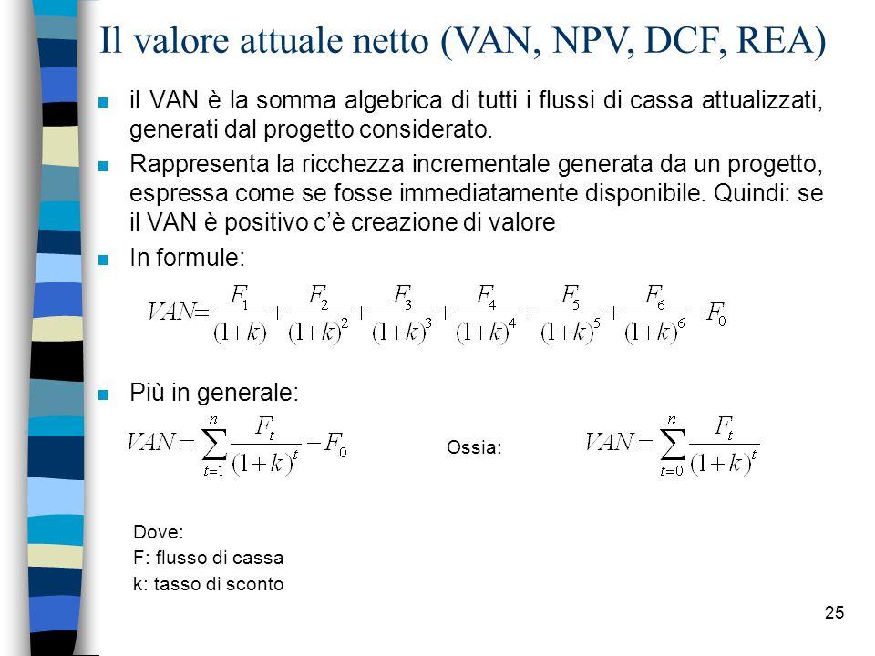 25 Il valore attuale netto (VAN, NPV, DCF, REA) n il VAN è la somma algebrica di tutti i flussi di cassa attualizzati, generati dal progetto considerato.