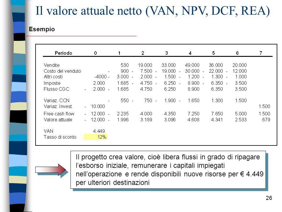 26 Il valore attuale netto (VAN, NPV, DCF, REA) Esempio Il progetto crea valore, cioè libera flussi in grado di ripagare l'esborso iniziale, remunerare i capitali impiegati nell'operazione e rende disponibili nuove risorse per € 4.449 per ulteriori destinazioni