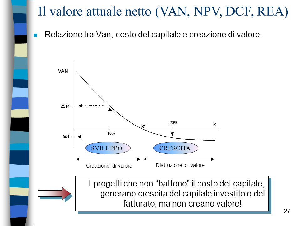 27 Il valore attuale netto (VAN, NPV, DCF, REA) n Relazione tra Van, costo del capitale e creazione di valore: I progetti che non battono il costo del capitale, generano crescita del capitale investito o del fatturato, ma non creano valore!