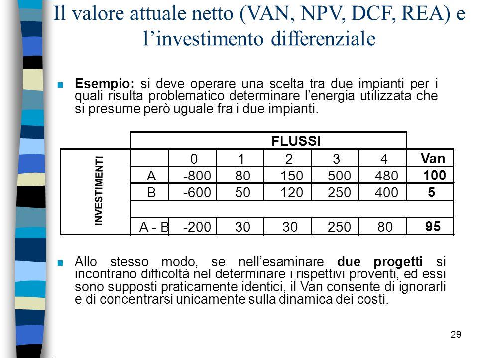 29 n Esempio: si deve operare una scelta tra due impianti per i quali risulta problematico determinare l'energia utilizzata che si presume però uguale