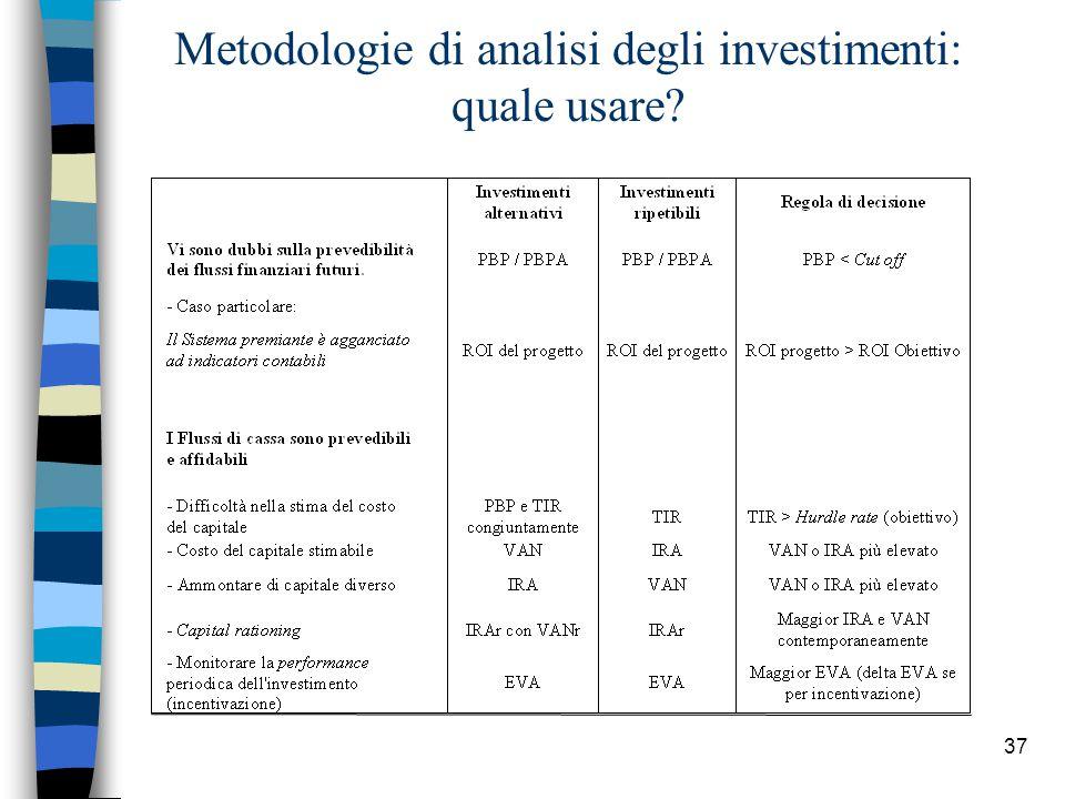 37 Metodologie di analisi degli investimenti: quale usare?