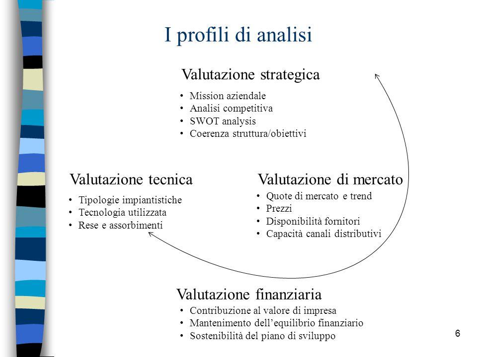 6 I profili di analisi Valutazione strategica Mission aziendale Analisi competitiva SWOT analysis Coerenza struttura/obiettivi Valutazione tecnicaValu