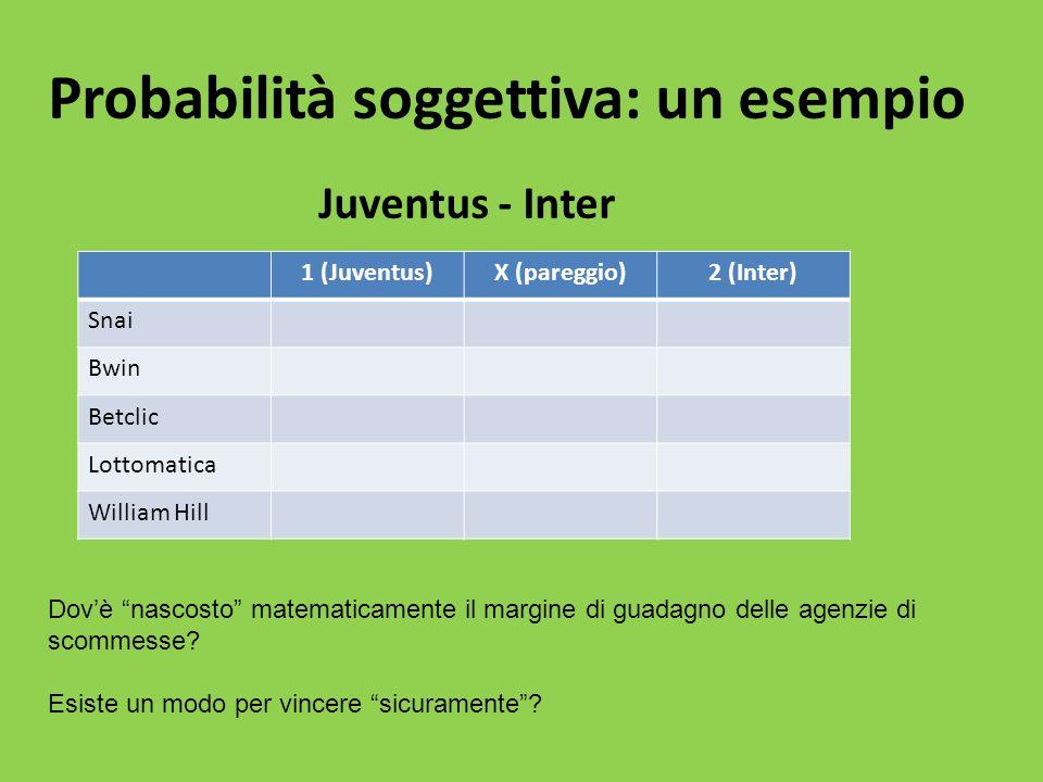Probabilità soggettiva: un esempio Juventus - Inter 1 (Juventus)X (pareggio)2 (Inter) Snai Bwin Betclic Lottomatica William Hill Dov'è nascosto matematicamente il margine di guadagno delle agenzie di scommesse.
