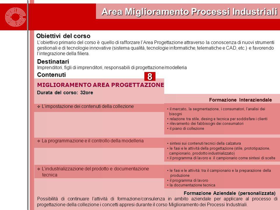 Contenuti Area Miglioramento Processi Industriali Area Miglioramento Processi Industriali Obiettivi del corso L'obiettivo primario del corso è quello