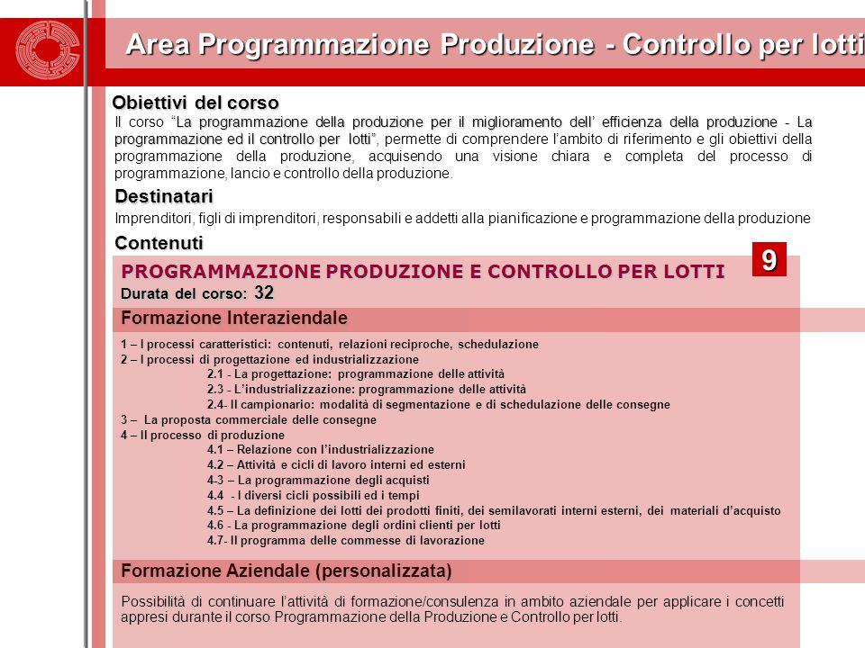 """Area Programmazione Produzione - Controllo per lotti Area Programmazione Produzione - Controllo per lotti Obiettivi del corso """"La programmazione della"""