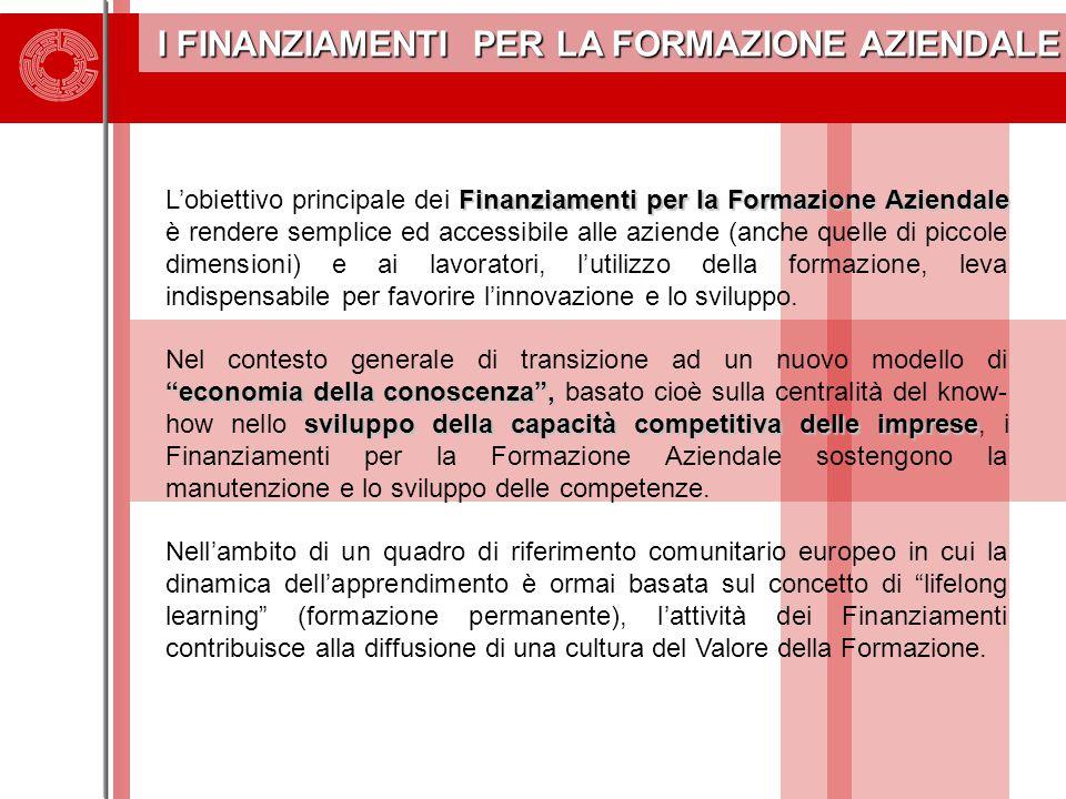 I FINANZIAMENTI PER LA FORMAZIONE AZIENDALE I FINANZIAMENTI PER LA FORMAZIONE AZIENDALE Finanziamenti per la Formazione Aziendale L'obiettivo principa