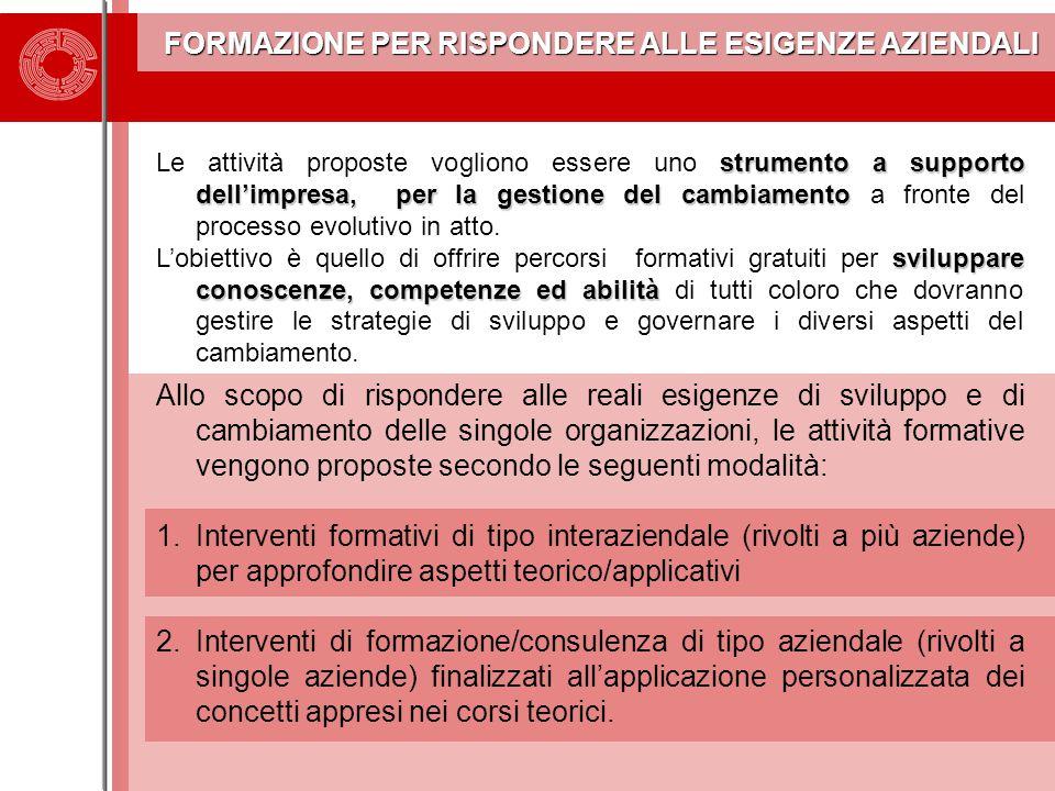 FORMAZIONE PER RISPONDERE ALLE ESIGENZE AZIENDALI FORMAZIONE PER RISPONDERE ALLE ESIGENZE AZIENDALI strumento a supporto dell'impresa, per la gestione