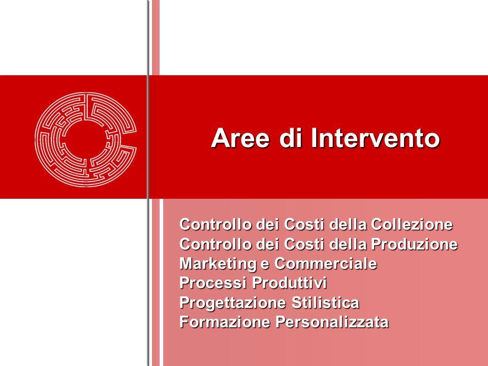 Aree di Intervento Aree di Intervento Controllo dei Costi della Collezione Controllo dei Costi della Collezione Controllo dei Costi della Produzione C