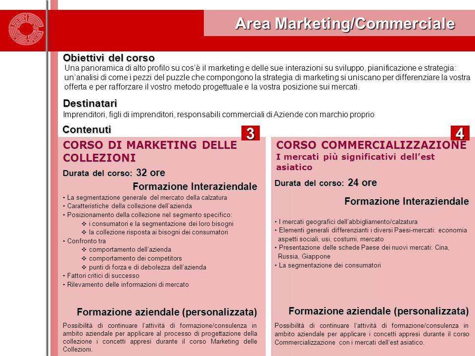 Contenuti Area Marketing/Commerciale Area Marketing/Commerciale Obiettivi del corso Una panoramica di alto profilo su cos'è il marketing e delle sue interazioni su sviluppo, pianificazione e strategia: un'analisi di come i pezzi del puzzle che compongono la strategia di marketing si uniscano per differenziare la vostra offerta e per rafforzare il vostro metodo progettuale e la vostra posizione sui mercati.