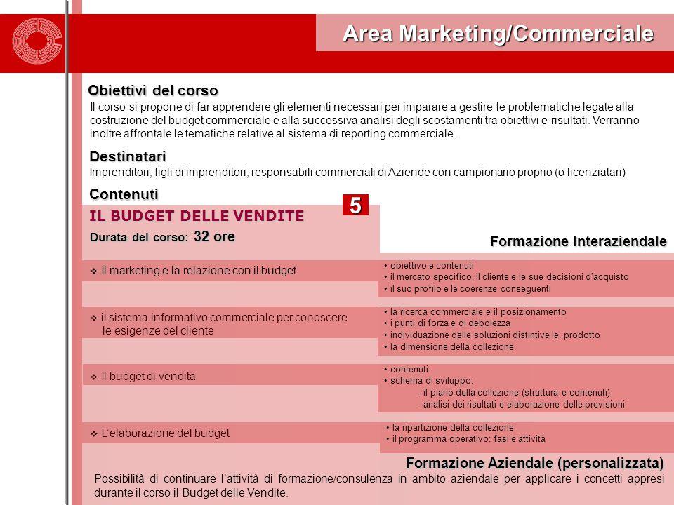 Contenuti Area Marketing/Commerciale Area Marketing/Commerciale Obiettivi del corso Il corso si propone di far apprendere gli elementi necessari per i