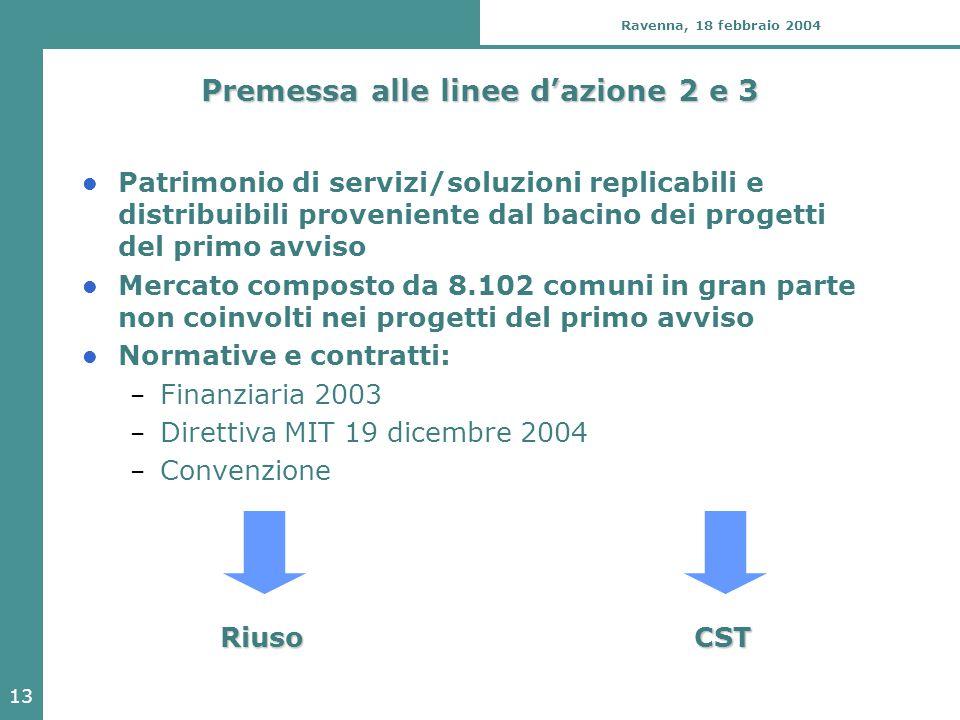 13 Ravenna, 18 febbraio 2004 Premessa alle linee d'azione 2 e 3 Patrimonio di servizi/soluzioni replicabili e distribuibili proveniente dal bacino dei