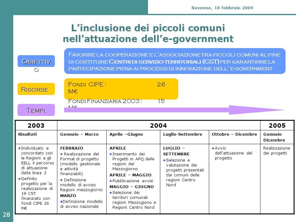 28 Ravenna, 18 febbraio 2004 L'inclusione dei piccoli comuni nell'attuazione dell'e-government 200320042005 RisultatiGennaio – MarzoAprile –GiugnoLuglio-SettembreOttobre – DicembreGennaio Dicembre Individuato e concordato con le Regioni e gli EELL il percorso di attuazione della linea 3 Definito progetto per la realizzazione di 19 CST finanziato con fondi CIPE 26 M€ FEBBRAIO Realizzazione del Format di progetto (modello gestionale e attività finanziabili) Definizione modello di avviso Regioni mezzogiorno MARZO Definizione modello di avviso nazionale APRILE Inserimento dei Progetti in APQ delle regioni del Mezzogiorno APRILE – MAGGIO Pubblicazione avvisi MAGGIO – GIUGNO Selezione dei territori comunali regioni Mezzogiono e Regioni Centro Nord LUGLIO – SETTEMBRE Selezione e valutazione dei progetti presentati dai comuni delle regioni Centro Nord Avvio dell'attuazione del progetto Realizzazione dei progetti Favorire la cooperazione e l'associazione tra piccoli comuni al fine di costituire Centri di servizio territoriali (CST) per garantirne la partecipazione piena ai processi di innovazione dell' e-government Obiettiv o Fondi CIPE : 26 M€ Fondi Finanziaria 2003 : 15 M€Risorse Tempi