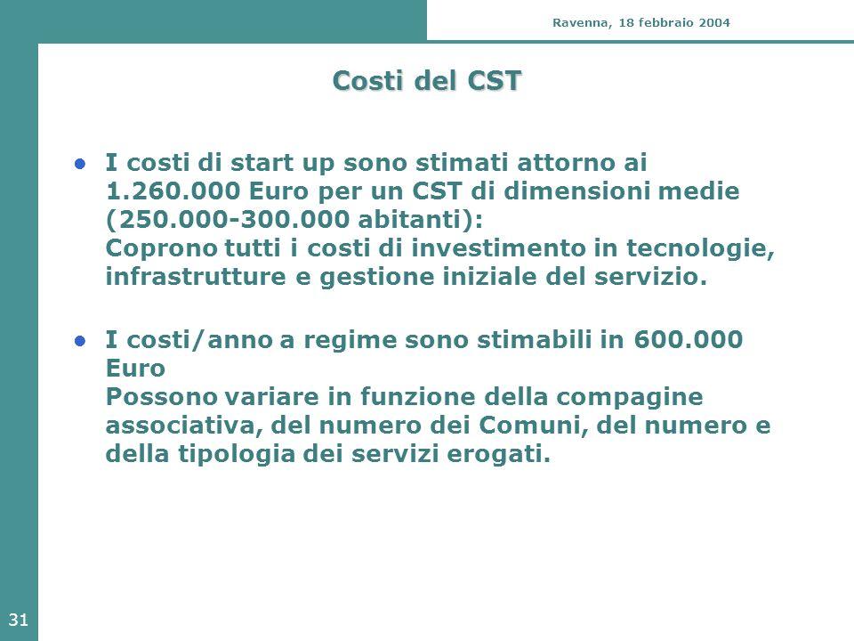 31 Ravenna, 18 febbraio 2004 Costi del CST I costi di start up sono stimati attorno ai 1.260.000 Euro per un CST di dimensioni medie (250.000-300.000 abitanti): Coprono tutti i costi di investimento in tecnologie, infrastrutture e gestione iniziale del servizio.