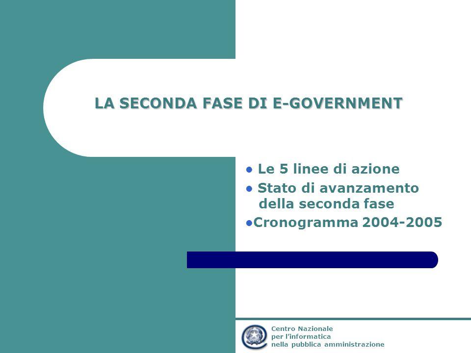 Ministro per l'Innovazione e le Tecnologie Centro Nazionale per l'informatica nella pubblica amministrazione LA SECONDA FASE DI E-GOVERNMENT Le 5 linee di azione Stato di avanzamento della seconda fase Cronogramma 2004-2005