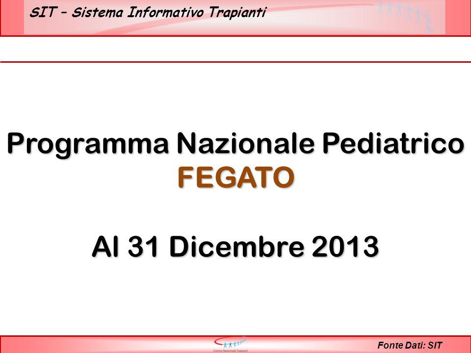 SIT – Sistema Informativo Trapianti Fonte Dati: SIT Programma Nazionale Pediatrico FEGATO Al 31 Dicembre 2013
