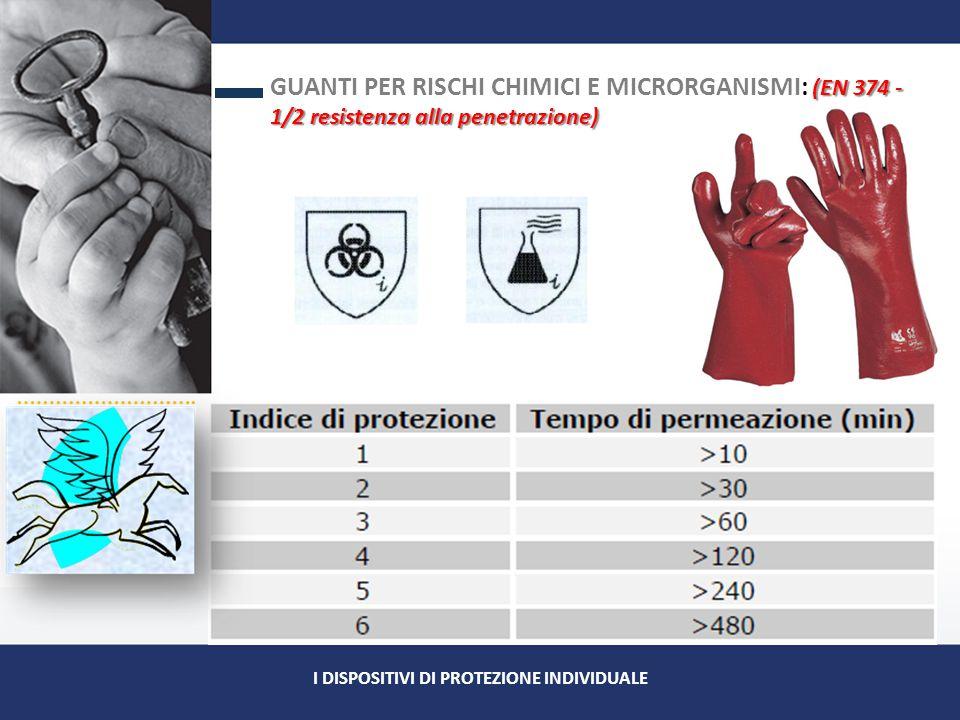 I DISPOSITIVI DI PROTEZIONE INDIVIDUALE (EN 374 - 1/2 resistenza alla penetrazione) GUANTI PER RISCHI CHIMICI E MICRORGANISMI: (EN 374 - 1/2 resistenza alla penetrazione)