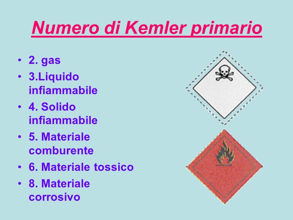 Numero di Kemler primario 2. gas 3.Liquido infiammabile 4. Solido infiammabile 5. Materiale comburente 6. Materiale tossico 8. Materiale corrosivo