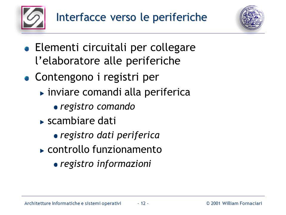 Architetture Informatiche e sistemi operativi© 2001 William Fornaciari- 12 - Interfacce verso le periferiche Elementi circuitali per collegare l'elabo