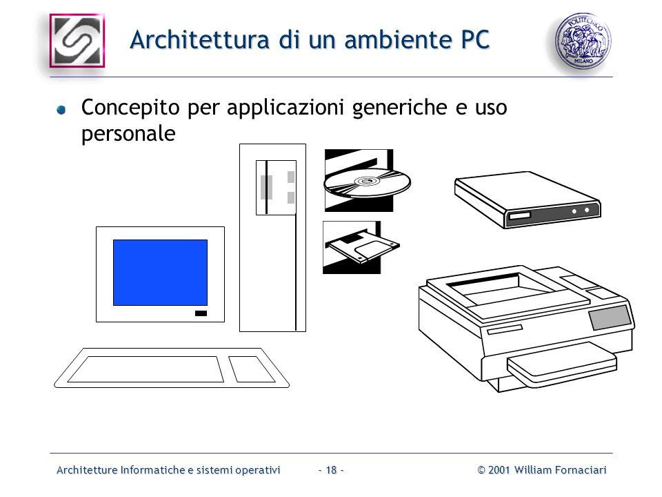 Architetture Informatiche e sistemi operativi© 2001 William Fornaciari- 18 - Architettura di un ambiente PC Concepito per applicazioni generiche e uso