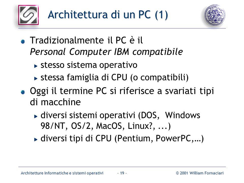 Architetture Informatiche e sistemi operativi© 2001 William Fornaciari- 19 - Architettura di un PC (1) Tradizionalmente il PC è il Personal Computer IBM compatibile stesso sistema operativo stessa famiglia di CPU (o compatibili) Oggi il termine PC si riferisce a svariati tipi di macchine diversi sistemi operativi (DOS, Windows 98/NT, OS/2, MacOS, Linux?,...) diversi tipi di CPU (Pentium, PowerPC,…)