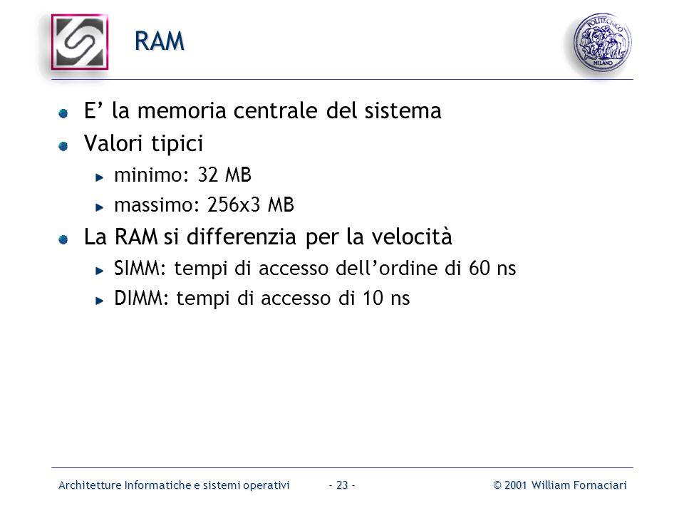 Architetture Informatiche e sistemi operativi© 2001 William Fornaciari- 23 - RAM E' la memoria centrale del sistema Valori tipici minimo: 32 MB massimo: 256x3 MB La RAM si differenzia per la velocità SIMM: tempi di accesso dell'ordine di 60 ns DIMM: tempi di accesso di 10 ns