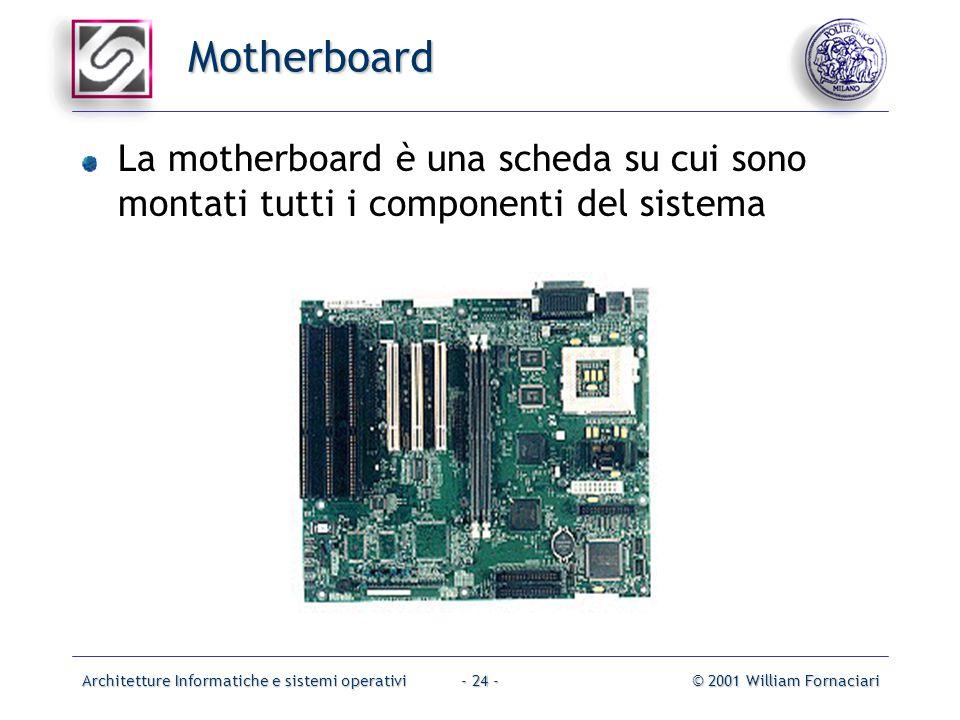 Architetture Informatiche e sistemi operativi© 2001 William Fornaciari- 24 - Motherboard La motherboard è una scheda su cui sono montati tutti i componenti del sistema