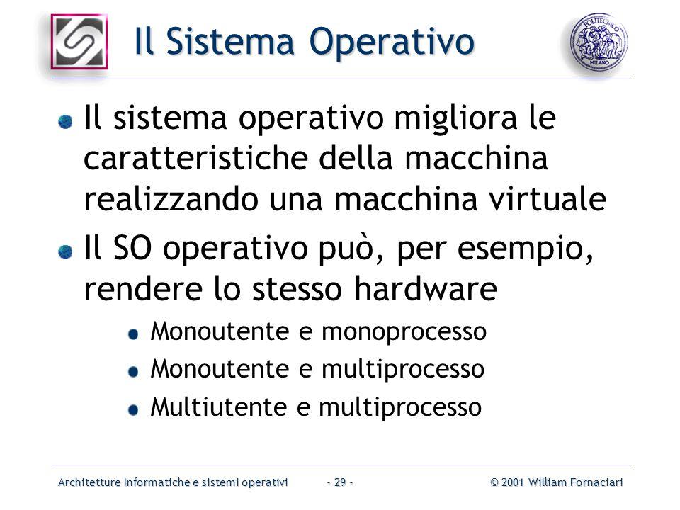 Architetture Informatiche e sistemi operativi© 2001 William Fornaciari- 29 - Il Sistema Operativo Il sistema operativo migliora le caratteristiche del
