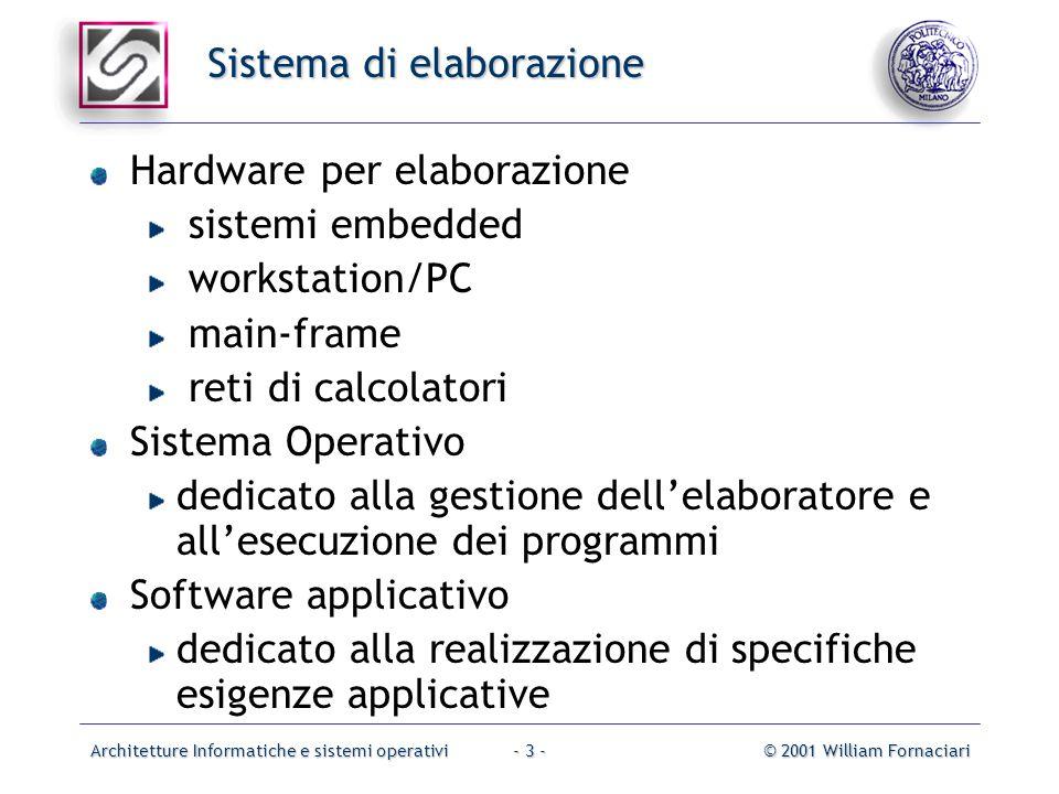 Architetture Informatiche e sistemi operativi© 2001 William Fornaciari- 3 - Sistema di elaborazione Hardware per elaborazione sistemi embedded worksta