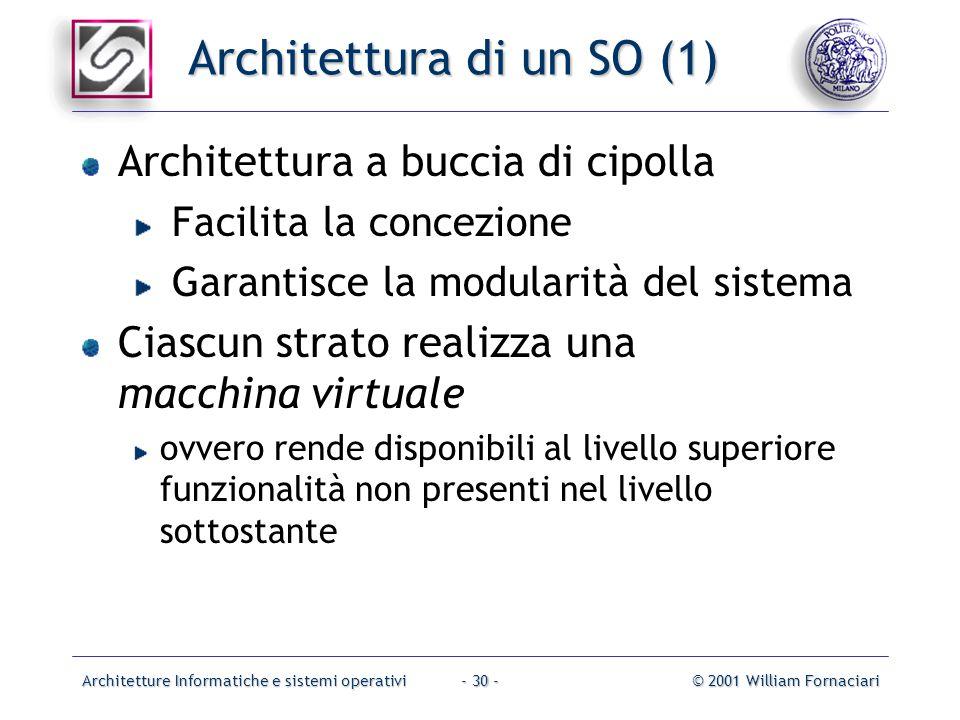 Architetture Informatiche e sistemi operativi© 2001 William Fornaciari- 30 - Architettura di un SO (1) Architettura a buccia di cipolla Facilita la co