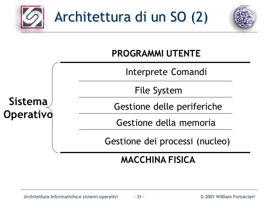 Architetture Informatiche e sistemi operativi© 2001 William Fornaciari- 31 - Architettura di un SO (2) MACCHINA FISICA PROGRAMMI UTENTE Interprete Comandi File System Gestione delle periferiche Gestione della memoria Gestione dei processi (nucleo) Sistema Operativo
