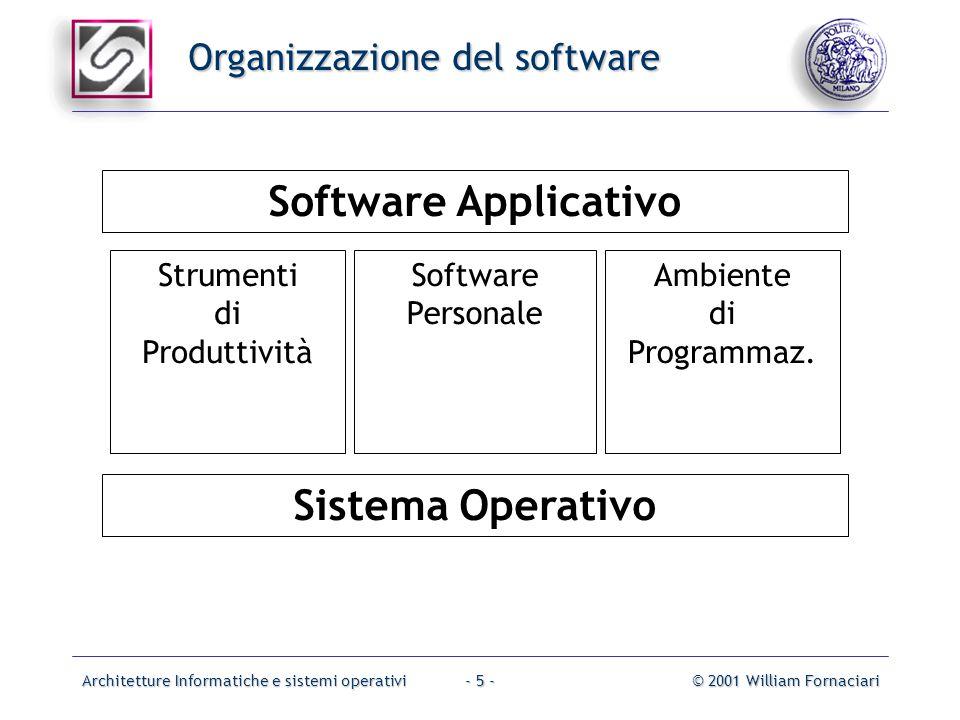 Architetture Informatiche e sistemi operativi© 2001 William Fornaciari- 5 - Organizzazione del software Software Applicativo Sistema Operativo Strumenti di Produttività Software Personale Ambiente di Programmaz.