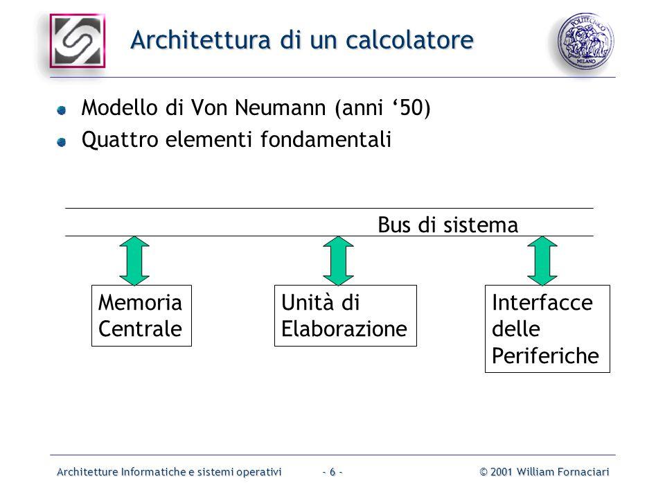 Architetture Informatiche e sistemi operativi© 2001 William Fornaciari- 6 - Architettura di un calcolatore Modello di Von Neumann (anni '50) Quattro elementi fondamentali Unità di Elaborazione Memoria Centrale Interfacce delle Periferiche Bus di sistema
