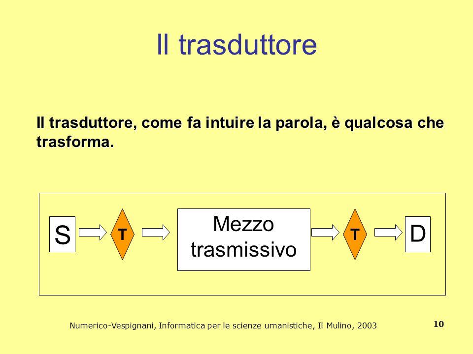 Numerico-Vespignani, Informatica per le scienze umanistiche, Il Mulino, 2003 10 Il trasduttore Il trasduttore, come fa intuire la parola, è qualcosa c