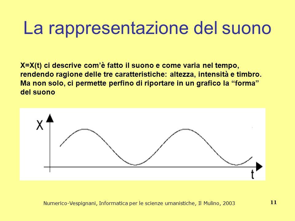 Numerico-Vespignani, Informatica per le scienze umanistiche, Il Mulino, 2003 11 La rappresentazione del suono X=X(t) ci descrive com'è fatto il suono
