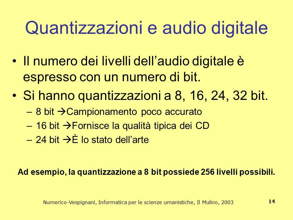 Numerico-Vespignani, Informatica per le scienze umanistiche, Il Mulino, 2003 14 Quantizzazioni e audio digitale Il numero dei livelli dell'audio digit