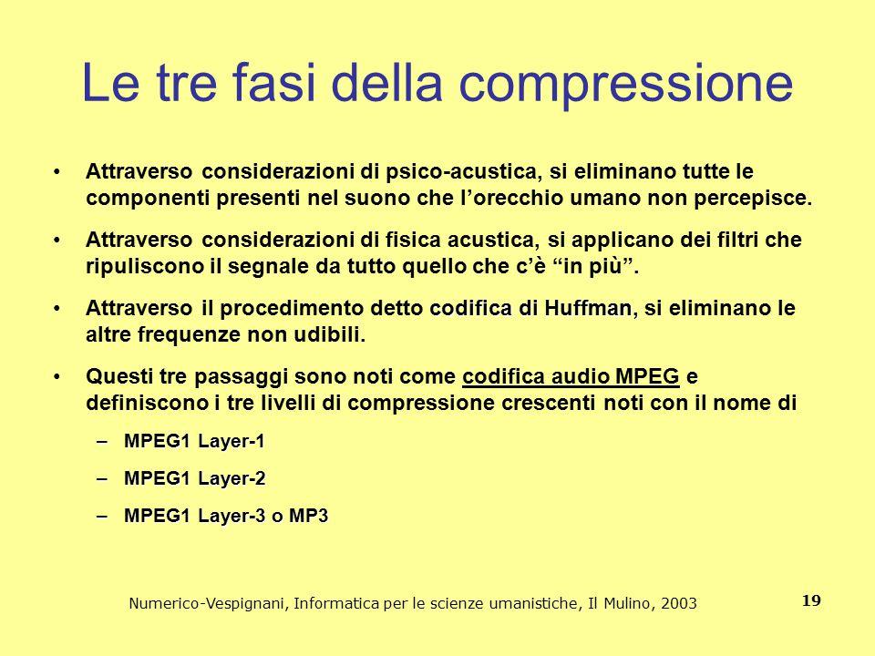 Numerico-Vespignani, Informatica per le scienze umanistiche, Il Mulino, 2003 19 Le tre fasi della compressione Attraverso considerazioni di psico-acus
