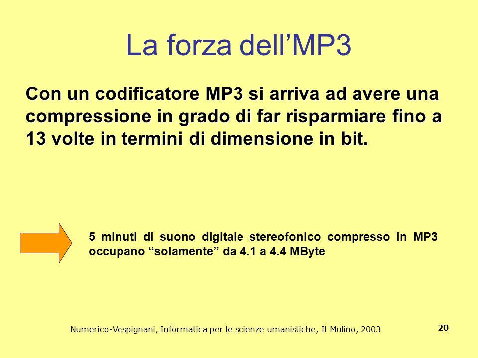 Numerico-Vespignani, Informatica per le scienze umanistiche, Il Mulino, 2003 20 La forza dell'MP3 Con un codificatore MP3 si arriva ad avere una compr
