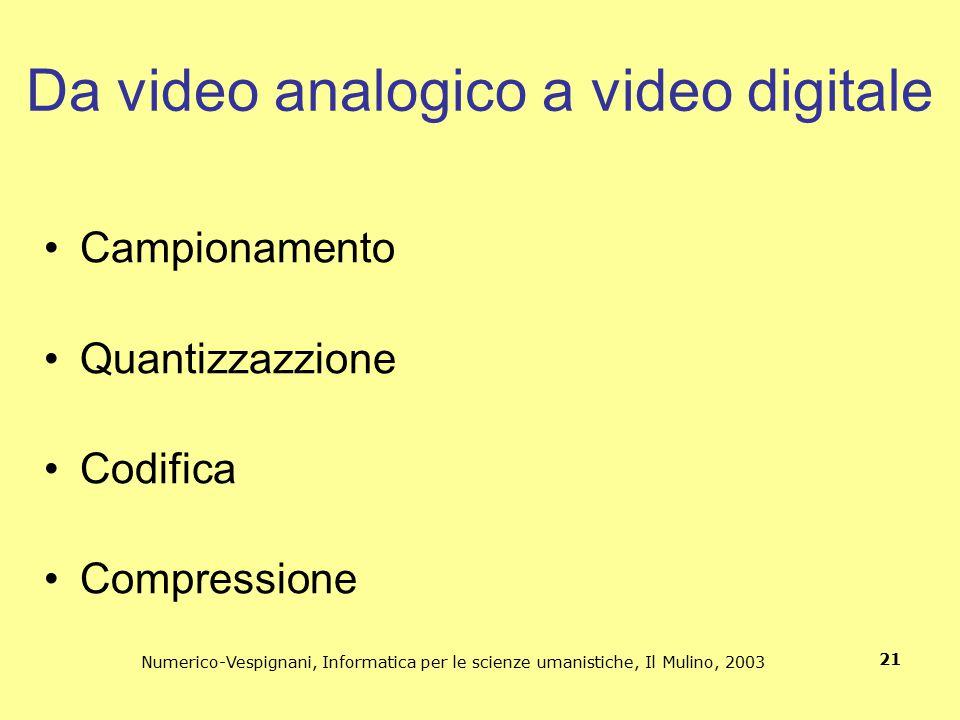 Numerico-Vespignani, Informatica per le scienze umanistiche, Il Mulino, 2003 21 Da video analogico a video digitale Campionamento Quantizzazzione Codi