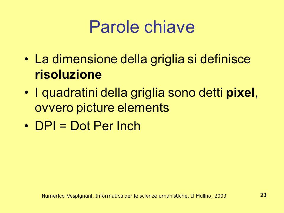Numerico-Vespignani, Informatica per le scienze umanistiche, Il Mulino, 2003 23 Parole chiave La dimensione della griglia si definisce risoluzione I q