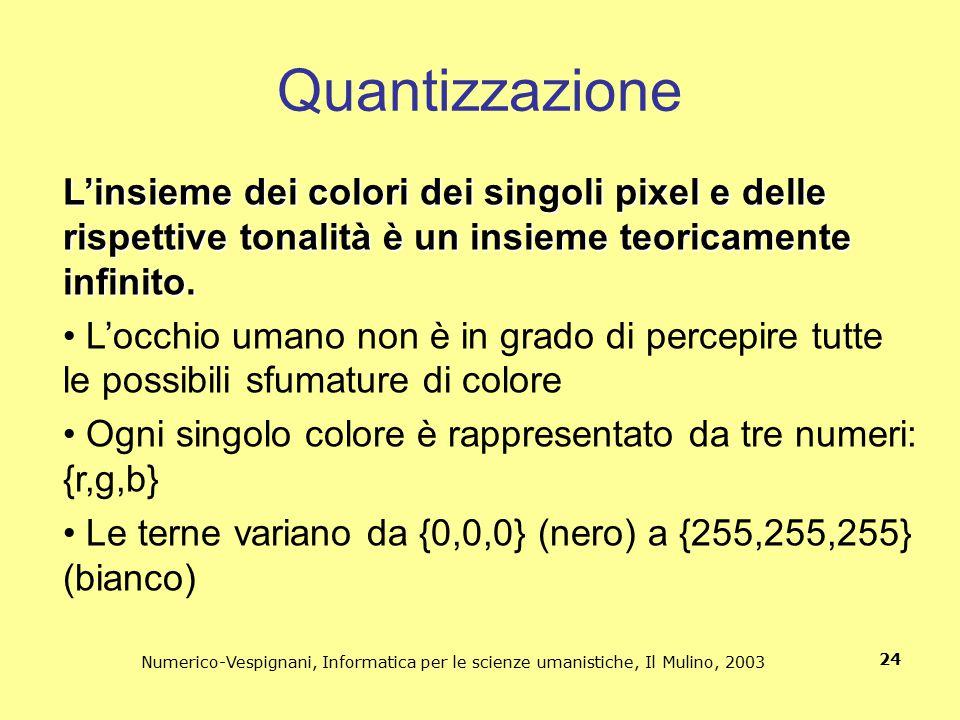 Numerico-Vespignani, Informatica per le scienze umanistiche, Il Mulino, 2003 24 Quantizzazione L'insieme dei colori dei singoli pixel e delle rispetti