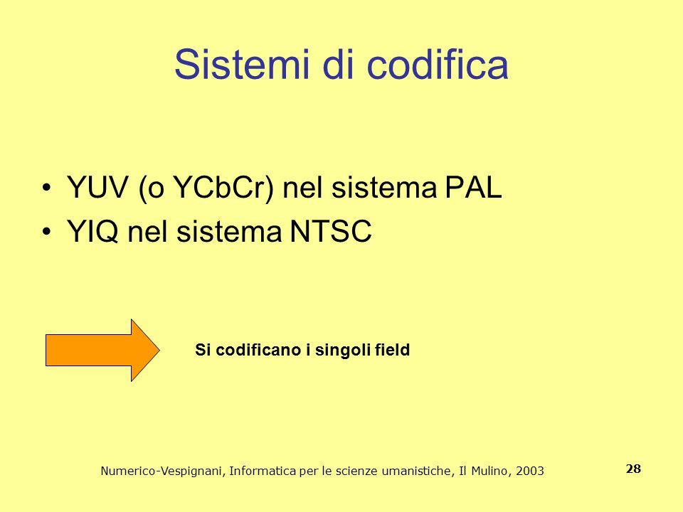 Numerico-Vespignani, Informatica per le scienze umanistiche, Il Mulino, 2003 28 Sistemi di codifica YUV (o YCbCr) nel sistema PAL YIQ nel sistema NTSC