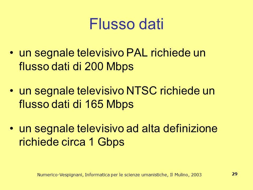 Numerico-Vespignani, Informatica per le scienze umanistiche, Il Mulino, 2003 29 Flusso dati un segnale televisivo PAL richiede un flusso dati di 200 M