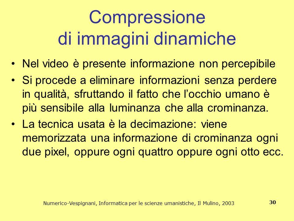 Numerico-Vespignani, Informatica per le scienze umanistiche, Il Mulino, 2003 30 Compressione di immagini dinamiche Nel video è presente informazione n