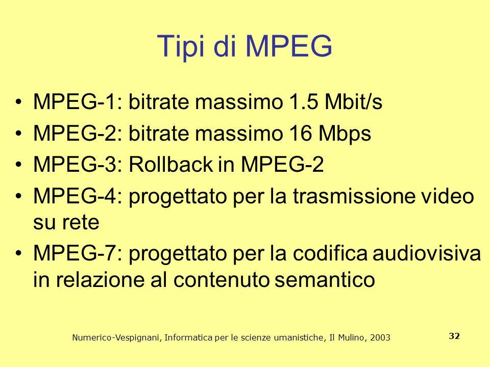 Numerico-Vespignani, Informatica per le scienze umanistiche, Il Mulino, 2003 32 Tipi di MPEG MPEG-1: bitrate massimo 1.5 Mbit/s MPEG-2: bitrate massim