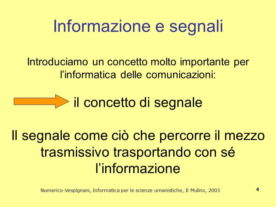 Numerico-Vespignani, Informatica per le scienze umanistiche, Il Mulino, 2003 4 Informazione e segnali Introduciamo un concetto molto importante per l'